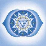 Аджна чакра – «третий глаз» в круге первом