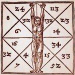 О чем говорит 16 в нумерологии?