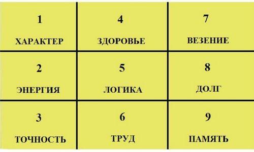 est_kvadrat_pifagora_